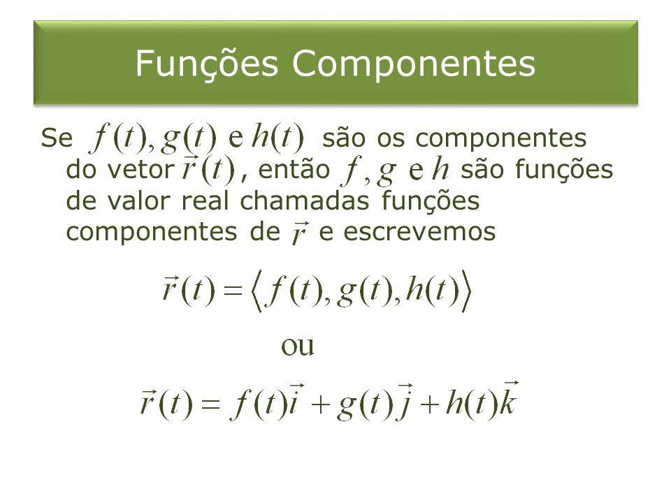 Funções Componentes Se são os componentes do vetor, então são funções de valor real chamadas funções componentes de e escrevemos