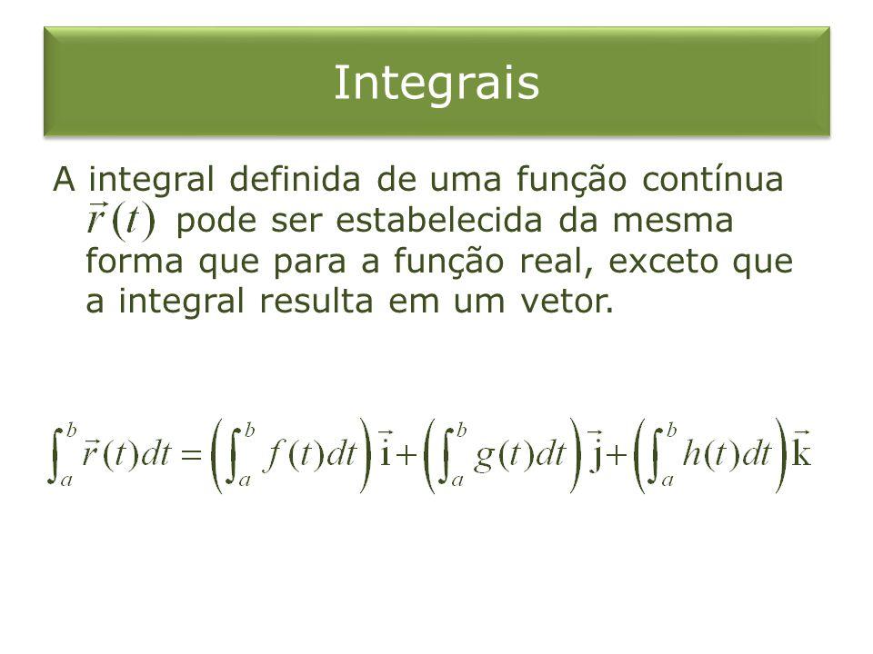 Integrais A integral definida de uma função contínua pode ser estabelecida da mesma forma que para a função real, exceto que a integral resulta em um