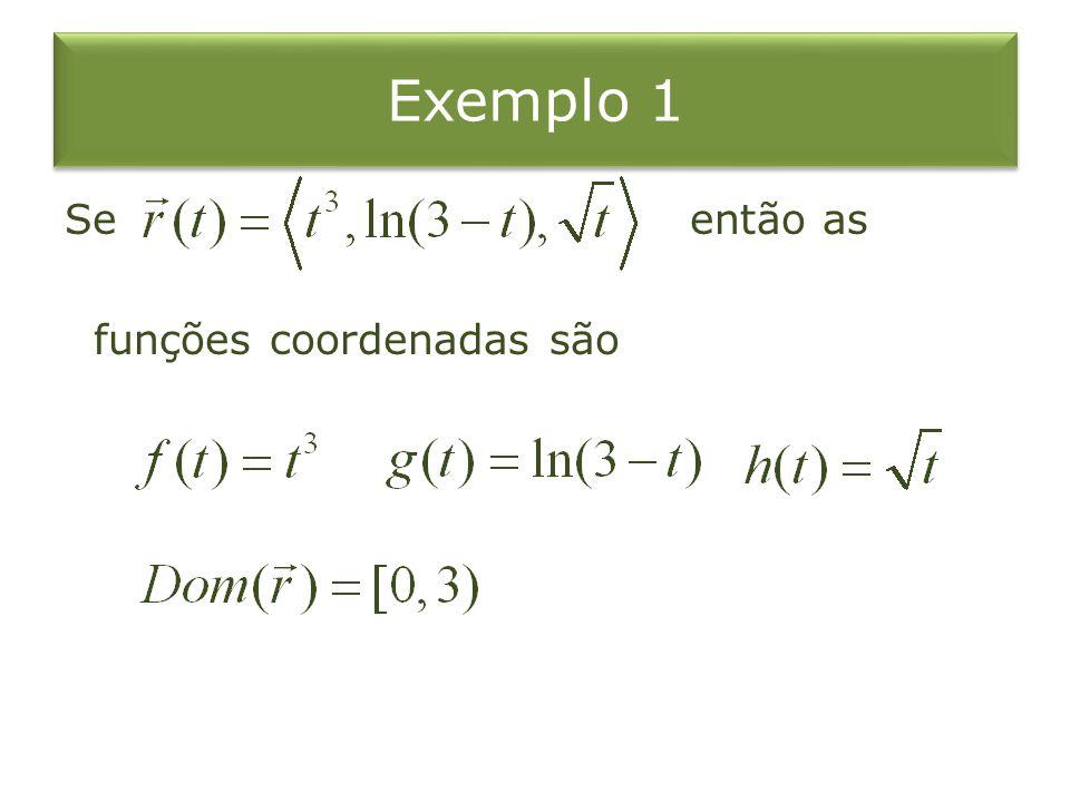 Limite O limite de uma função vetorial é definido tomando-se os limites de suas funções: desde que os limites das funções componentes existam.