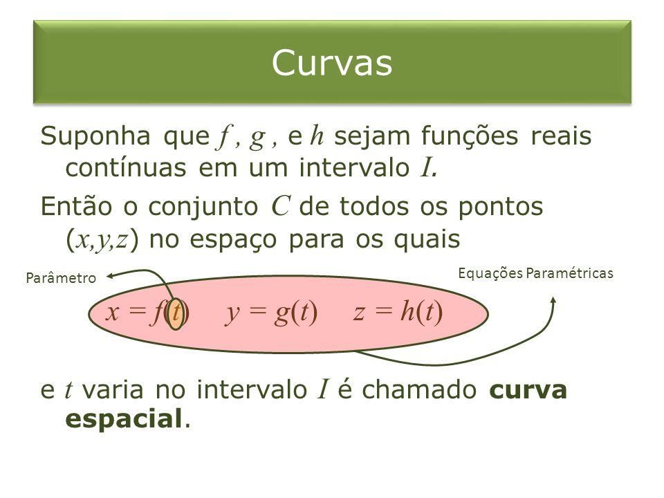 Curvas Suponha que f, g, e h sejam funções reais contínuas em um intervalo I. Então o conjunto C de todos os pontos ( x,y,z ) no espaço para os quais
