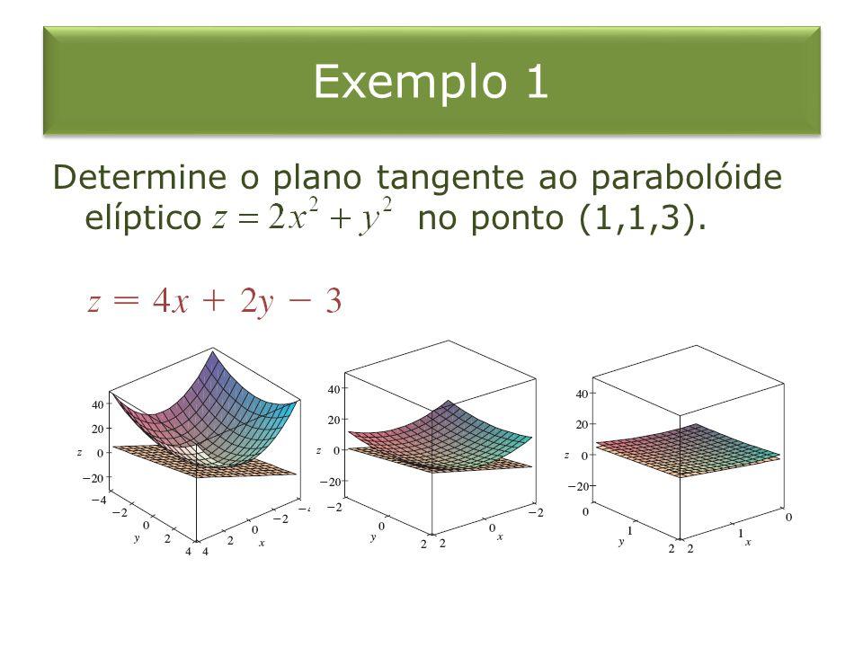 Exemplo 1 Determine o plano tangente ao parabolóide elíptico no ponto (1,1,3).