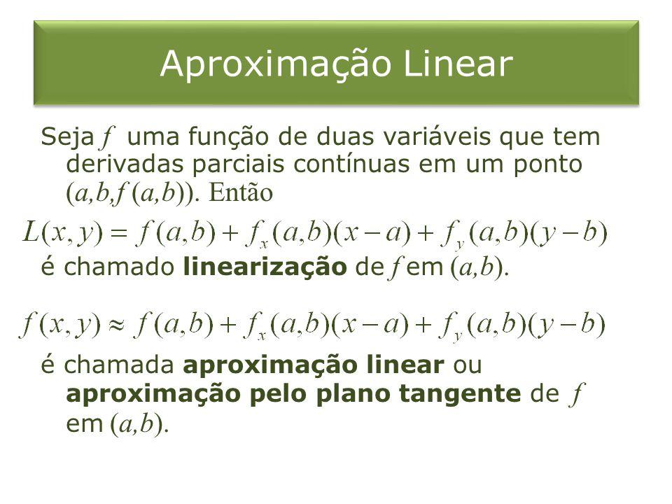 Aproximação Linear Seja f uma função de duas variáveis que tem derivadas parciais contínuas em um ponto (a,b,f (a,b)). Então é chamado linearização de