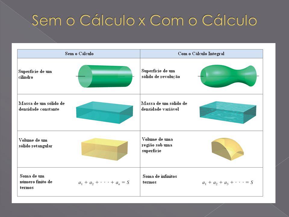 Profª Ana Cristina Corrêa Munaretto Dada a função y = f(x), verificar qual o comportamento da função quando a variável independente x se aproxima de um valor específico a.