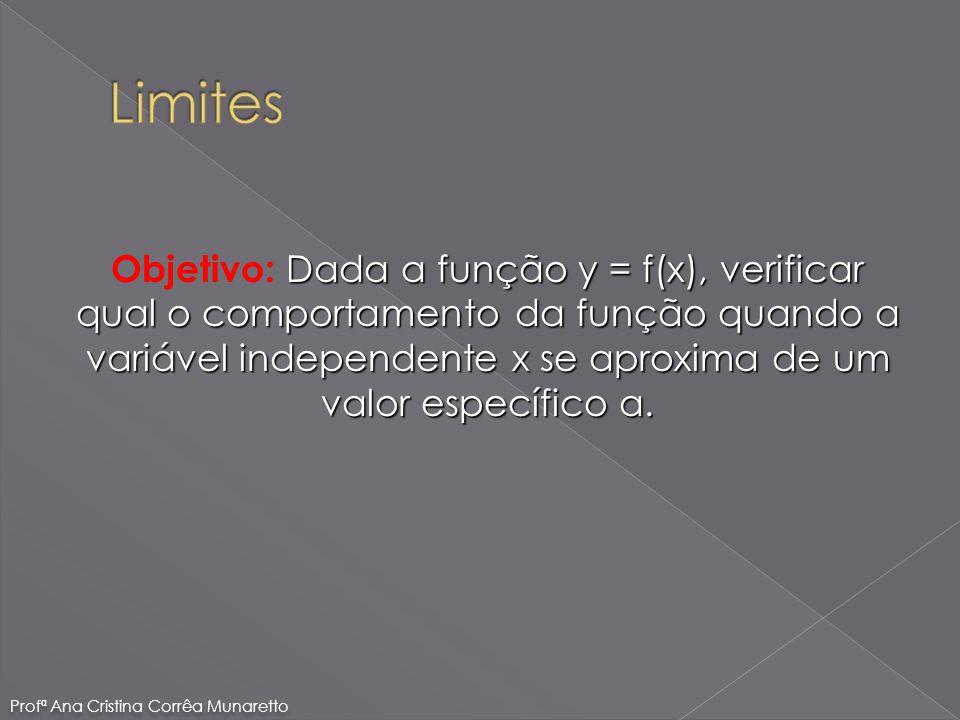 Profª Ana Cristina Corrêa Munaretto Dada a função y = f(x), verificar qual o comportamento da função quando a variável independente x se aproxima de u