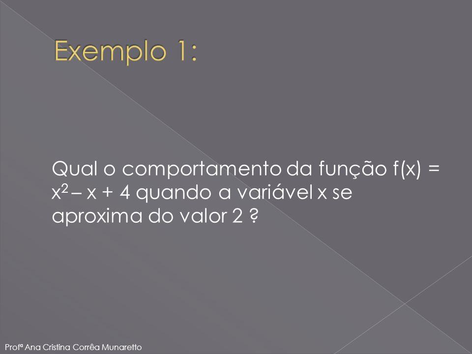 Qual o comportamento da função f(x) = x 2 – x + 4 quando a variável x se aproxima do valor 2 ? Profª Ana Cristina Corrêa Munaretto