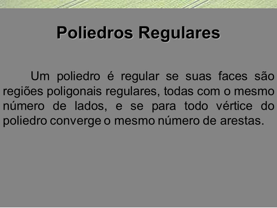 Poliedros Regulares Um poliedro é regular se suas faces são regiões poligonais regulares, todas com o mesmo número de lados, e se para todo vértice do poliedro converge o mesmo número de arestas.