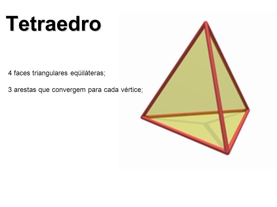 Tetraedro 4 faces triangulares eqüiláteras; 3 arestas que convergem para cada vértice;