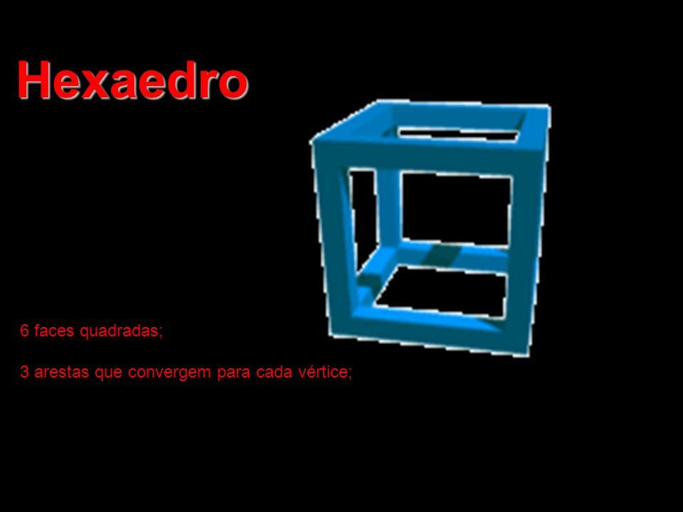 Hexaedro 6 faces quadradas; 3 arestas que convergem para cada vértice;