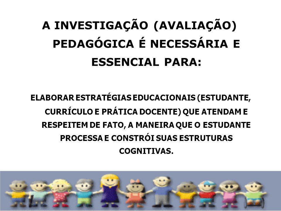 A INVESTIGAÇÃO (AVALIAÇÃO) PEDAGÓGICA É NECESSÁRIA E ESSENCIAL PARA: ELABORAR ESTRATÉGIAS EDUCACIONAIS (ESTUDANTE, CURRÍCULO E PRÁTICA DOCENTE) QUE AT