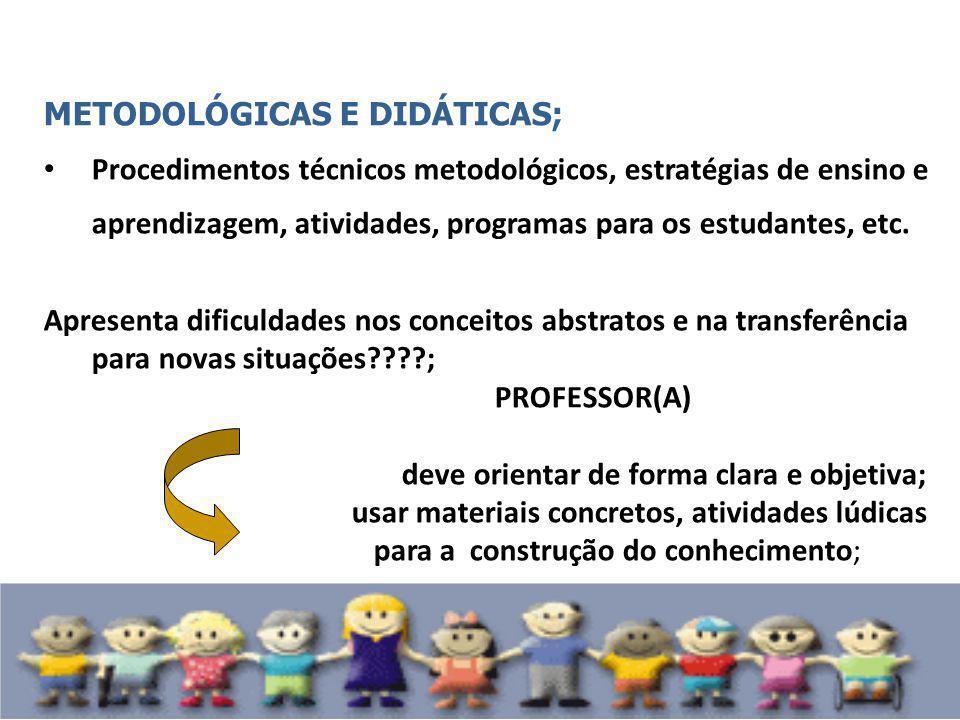 METODOLÓGICAS E DIDÁTICAS; Procedimentos técnicos metodológicos, estratégias de ensino e aprendizagem, atividades, programas para os estudantes, etc.
