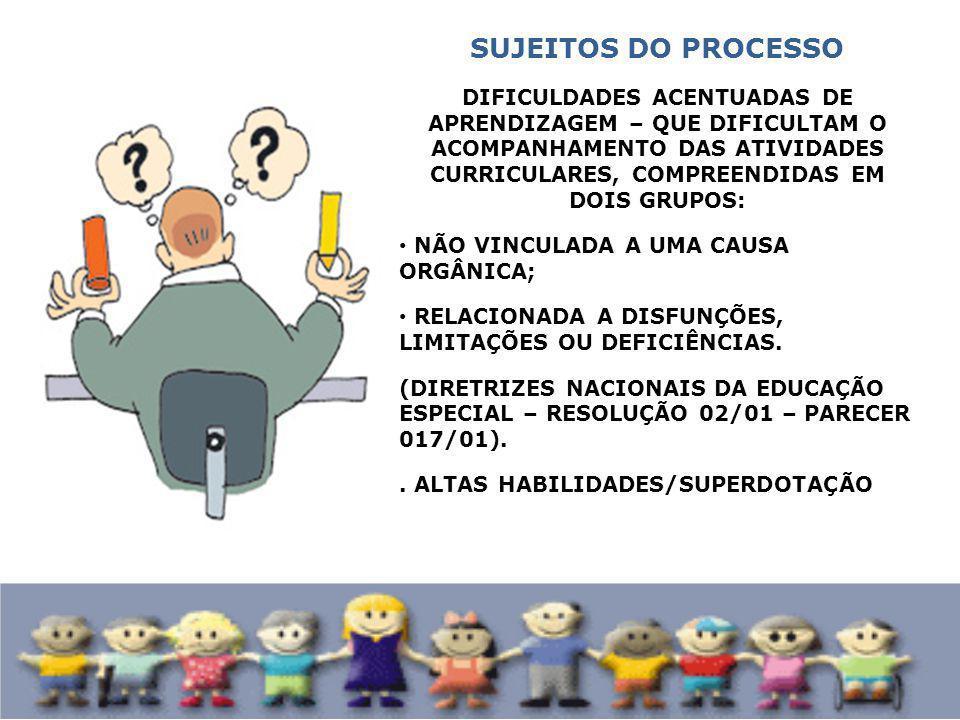 INVESTIGAÇÃO PARA CONHECER O PRESENTE E O PASSADO DA VIDA DOS ESTUDANTES : OS ASPECTOS COGNITIVOS (FORMA COMO CONSTRÓI OS CONHECIMENTOS); VIDA ESCOLAR ANTERIOR; TIPOS DE APOIO RECEBIDOS (EX: EQUOTERAPIA, NATAÇÃO E DEMAIS ATIVIDADES ESPORTIVAS, ATENDIMENTO PSICOPEDAGÓGICO, ETC); ATENDIMENTOS OU TRATAMENTOS TERAPÊUTICOS E CLÍNICOS (FONOAUDIOLOGIA, PSICOTERAPIA, TERAPIA OCUPACIONAL, NEUROLOGIA, PSIQUIATRIA, ETC)