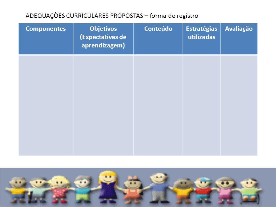 ComponentesObjetivos (Expectativas de aprendizagem) ConteúdoEstratégias utilizadas Avaliação ADEQUAÇÕES CURRICULARES PROPOSTAS – forma de registro