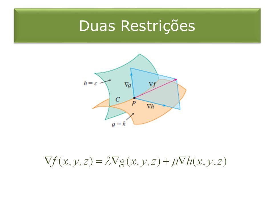 Exemplo 5 Determine o valor máximo da função na curva de interseção do plano com o cilindro
