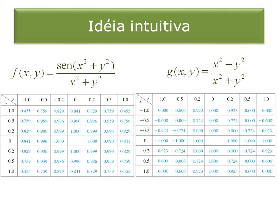 Idéia intuitiva