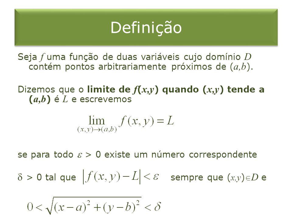Definição Seja f uma função de duas variáveis cujo domínio D contém pontos arbitrariamente próximos de ( a,b ). Dizemos que o limite de f ( x,y ) quan