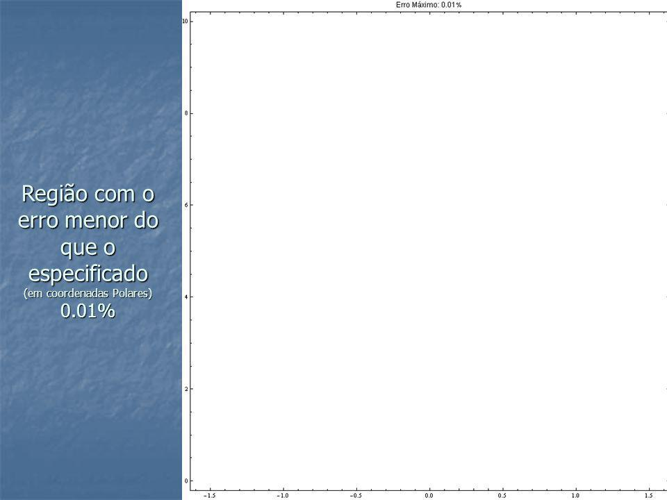 Região com o erro menor do que o especificado (em coordenadas Polares) 0.01%