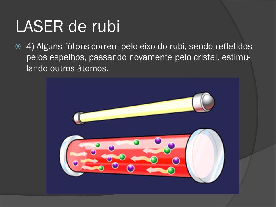 LASER de rubi 4) Alguns fótons correm pelo eixo do rubi, sendo refletidos pelos espelhos, passando novamente pelo cristal, estimu- lando outros átomos