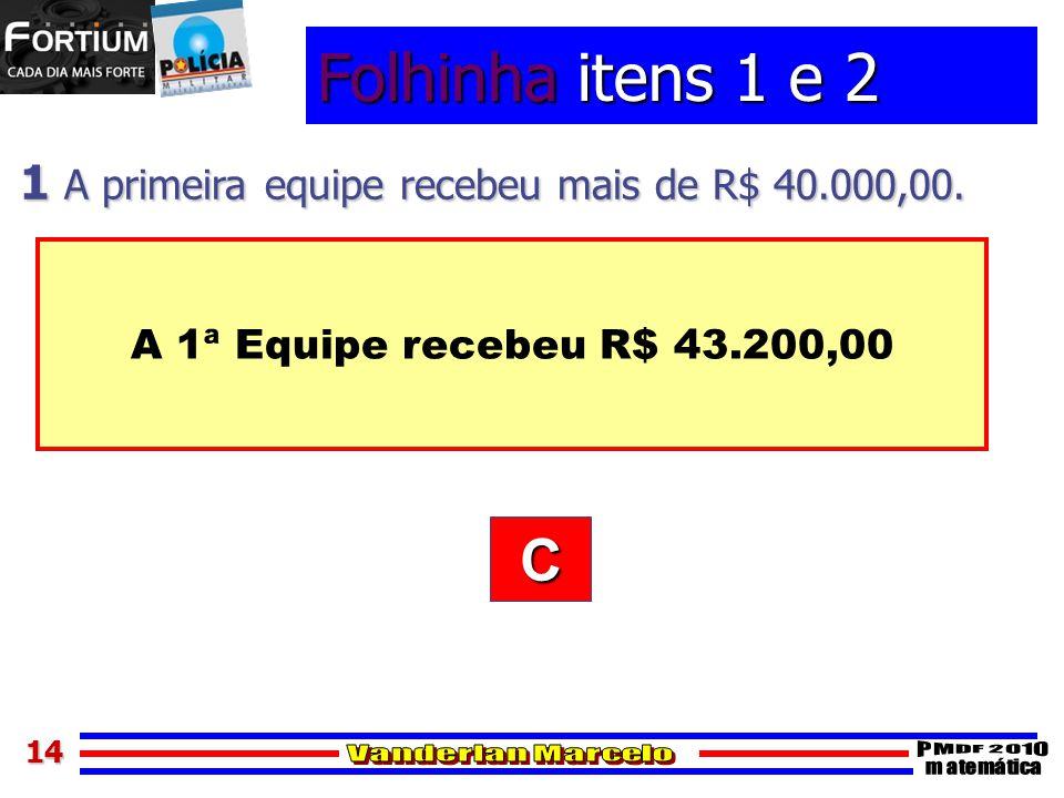 1414 Folhinha itens 1 e 2 1 A primeira equipe recebeu mais de R$ 40.000,00. A 1ª Equipe recebeu R$ 43.200,00 CCCC