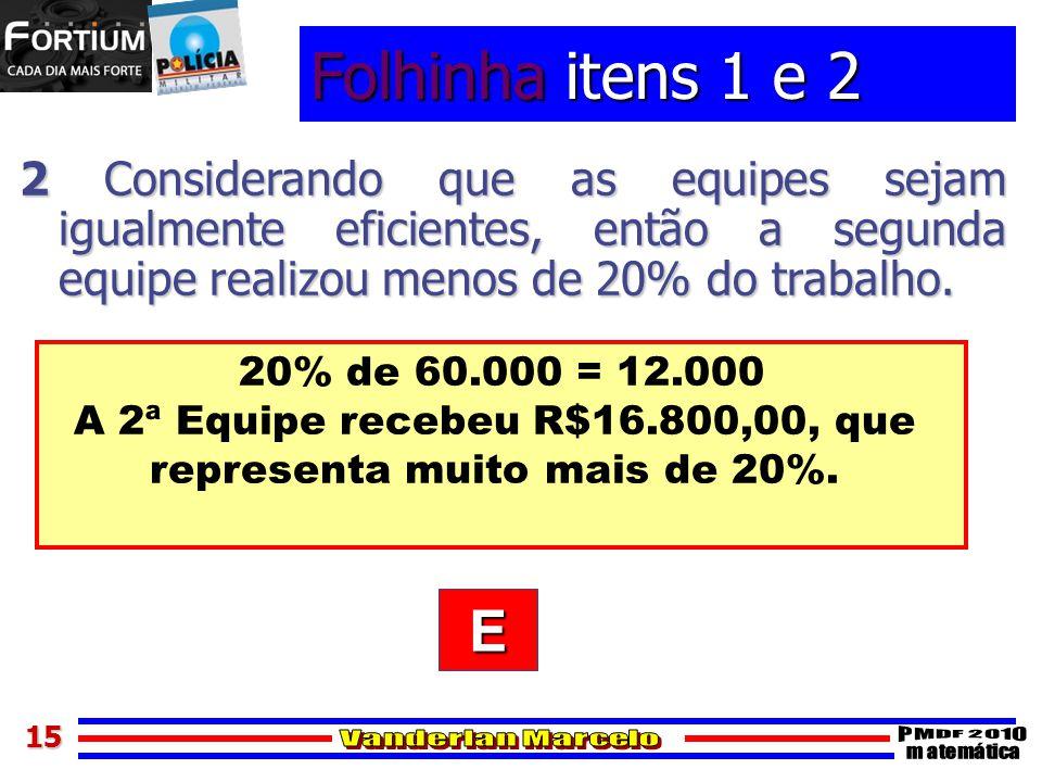 1515 Folhinha itens 1 e 2 2 Considerando que as equipes sejam igualmente eficientes, então a segunda equipe realizou menos de 20% do trabalho. 20% de