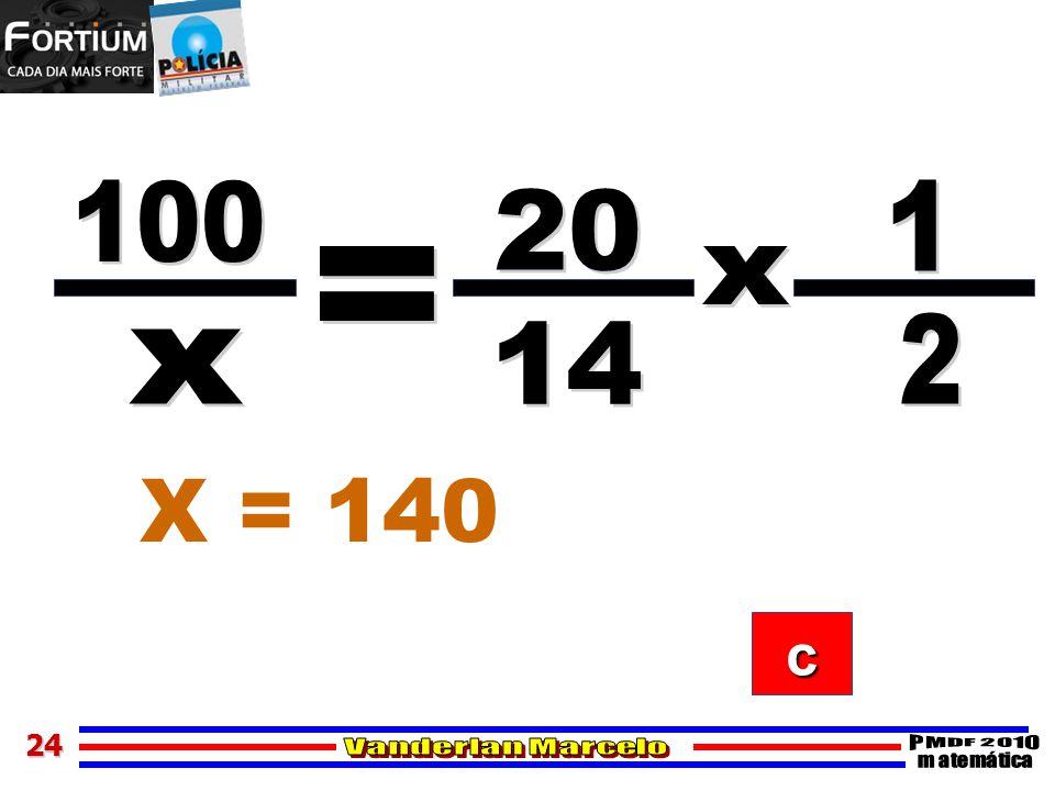 2424 X = 140 cccc