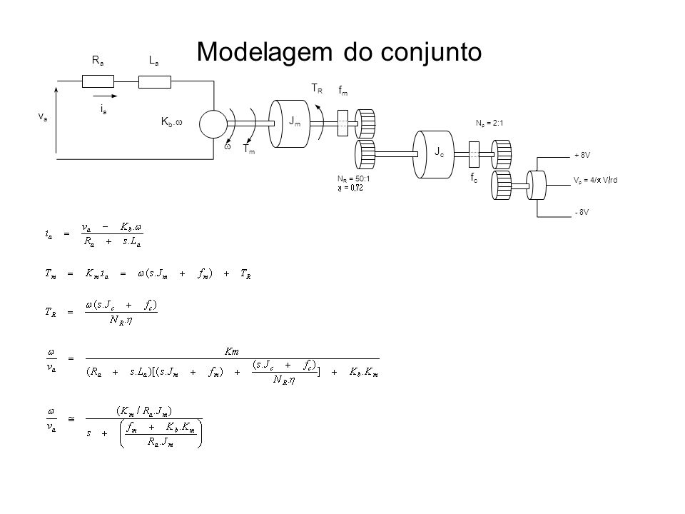 Modelagem do conjunto N R = 50:1 JmJm JcJc fmfm fcfc RaRa LaLa K b. TmTm TRTR iaia vava N p = 2:1 V p = 4/ V rd + 8V - 8V