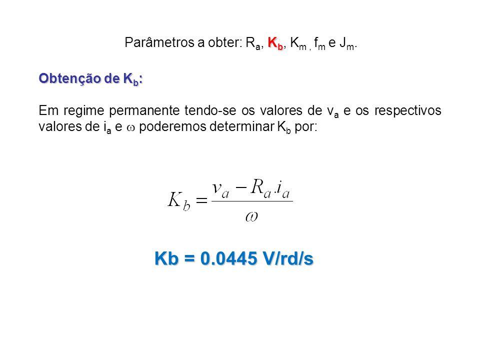 K b Parâmetros a obter: R a, K b, K m, f m e J m. Obtenção de K b : Em regime permanente tendo-se os valores de v a e os respectivos valores de i a e