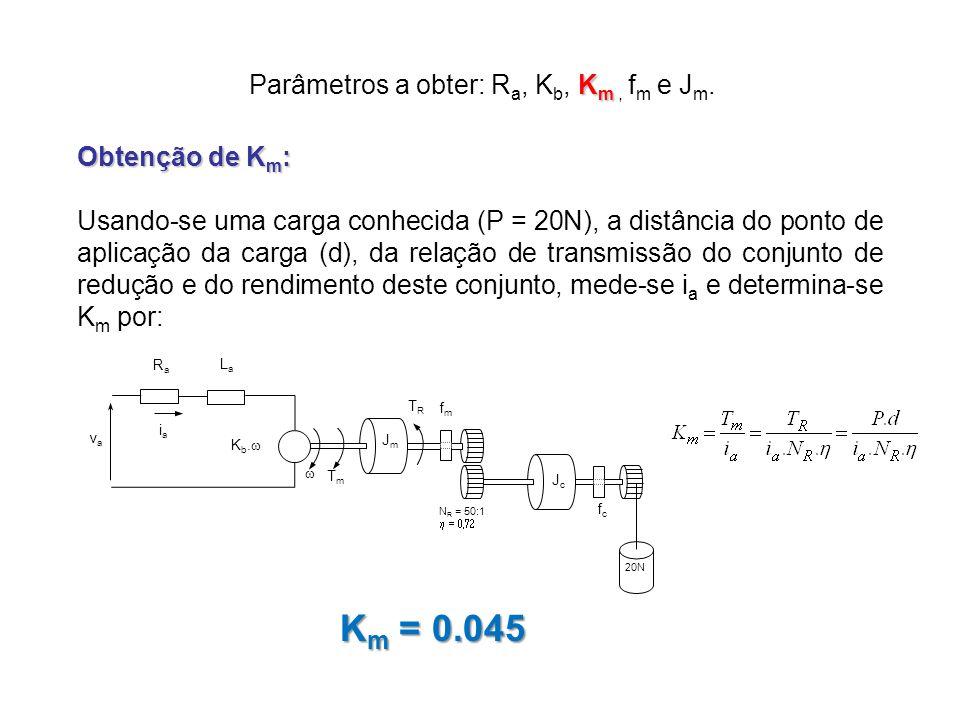 K m Parâmetros a obter: R a, K b, K m, f m e J m. Obtenção de K m : Usando-se uma carga conhecida (P = 20N), a distância do ponto de aplicação da carg