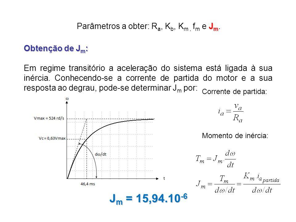 J m Parâmetros a obter: R a, K b, K m, f m e J m. Obtenção de J m : Em regime transitório a aceleração do sistema está ligada à sua inércia. Conhecend