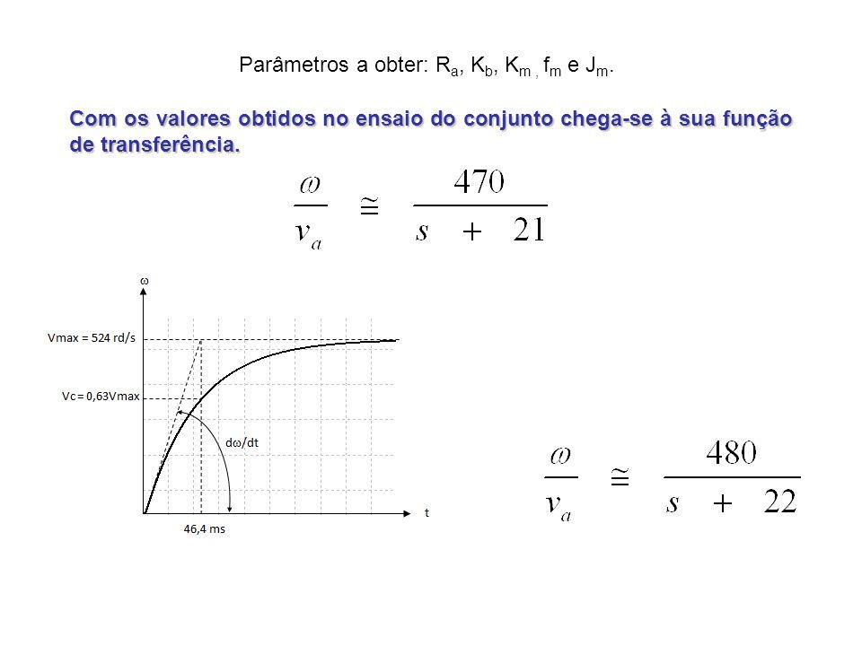 Parâmetros a obter: R a, K b, K m, f m e J m. Com os valores obtidos no ensaio do conjunto chega-se à sua função de transferência.