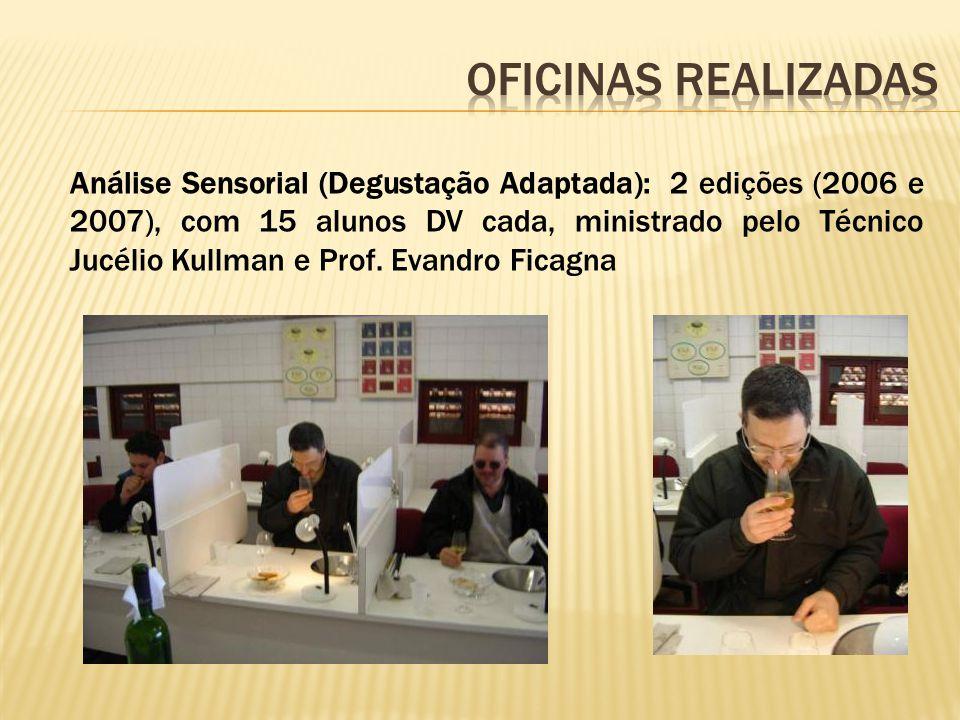 Análise Sensorial (Degustação Adaptada): 2 edições (2006 e 2007), com 15 alunos DV cada, ministrado pelo Técnico Jucélio Kullman e Prof.