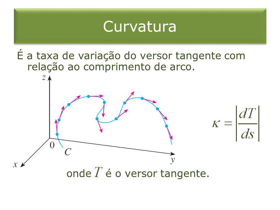 Curvatura É a taxa de variação do versor tangente com relação ao comprimento de arco. onde é o versor tangente.