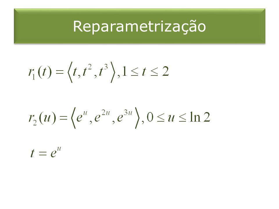 Função Comprimento de Arco Seja uma curva lisa por partes dada por, onde pelo menos uma das funções seja injetora em.