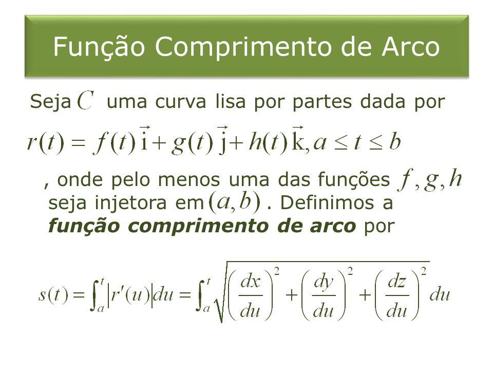 Função Comprimento de Arco Seja uma curva lisa por partes dada por, onde pelo menos uma das funções seja injetora em. Definimos a função comprimento d
