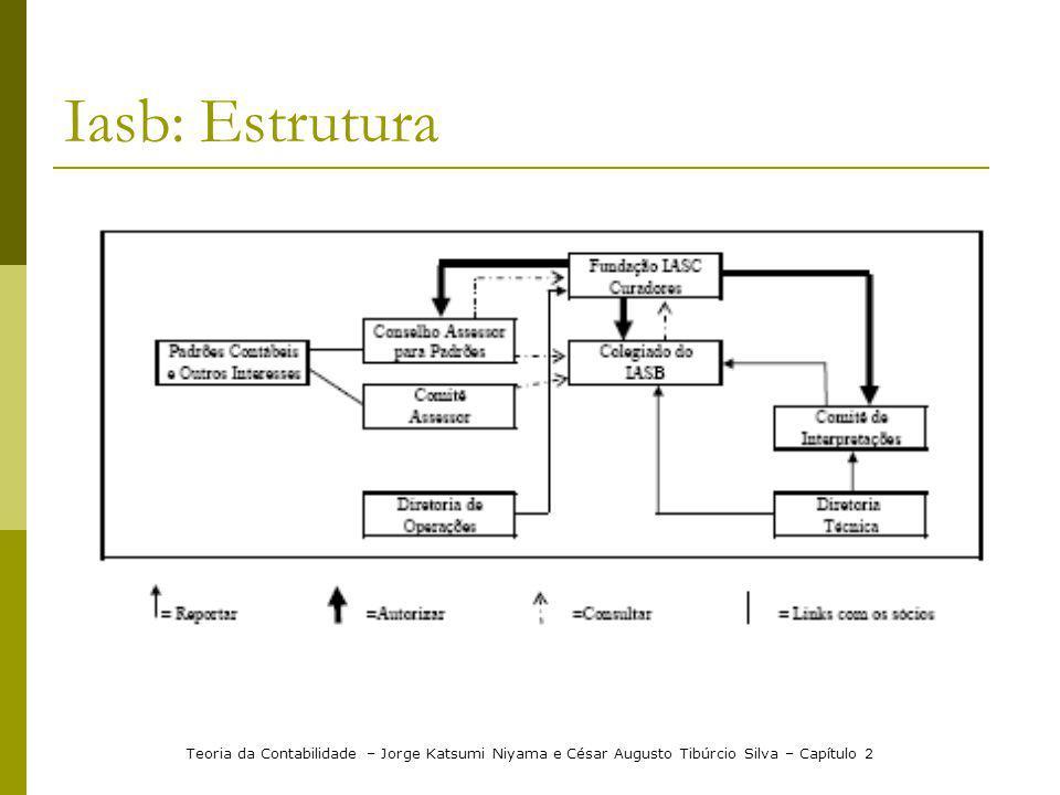 Iasb: Estrutura Teoria da Contabilidade – Jorge Katsumi Niyama e César Augusto Tibúrcio Silva – Capítulo 2