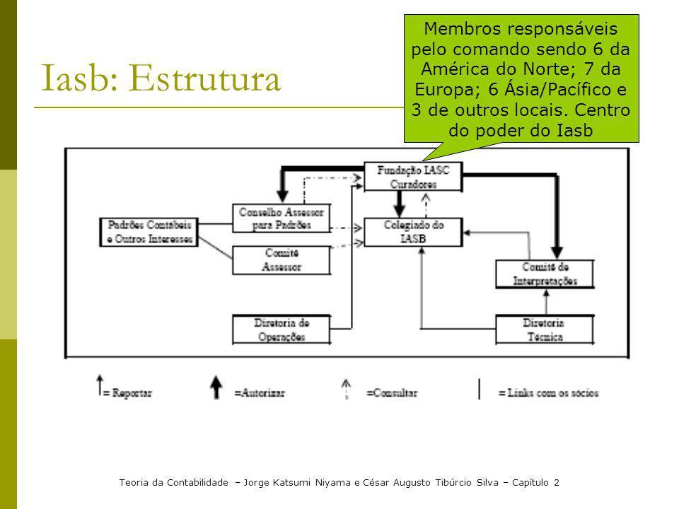 Iasb: Estrutura Teoria da Contabilidade – Jorge Katsumi Niyama e César Augusto Tibúrcio Silva – Capítulo 2 Membros responsáveis pelo comando sendo 6 d