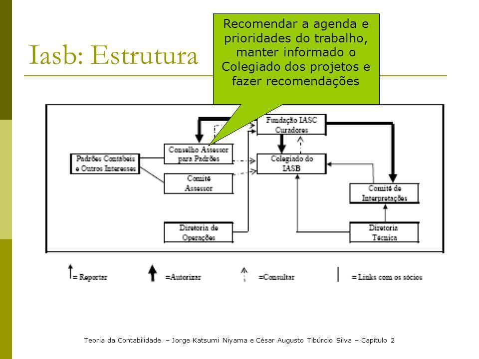Iasb: Estrutura Teoria da Contabilidade – Jorge Katsumi Niyama e César Augusto Tibúrcio Silva – Capítulo 2 Recomendar a agenda e prioridades do trabal