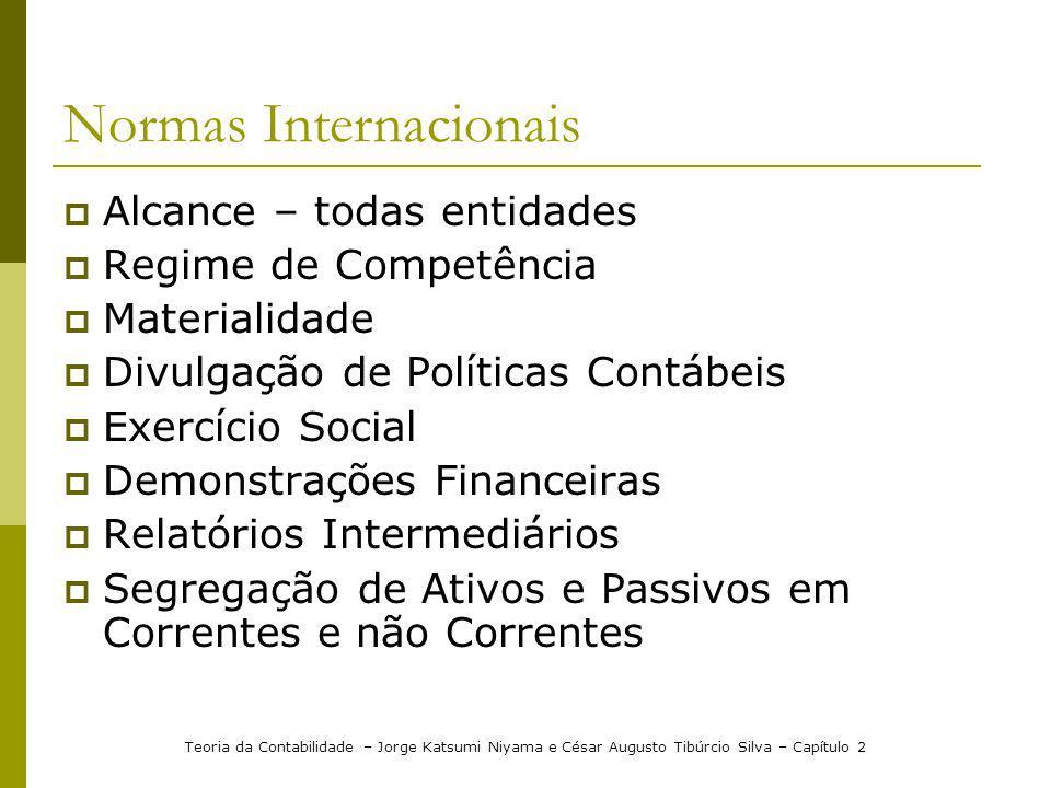 Teoria da Contabilidade – Jorge Katsumi Niyama e César Augusto Tibúrcio Silva – Capítulo 2 Normas Internacionais Alcance – todas entidades Regime de C