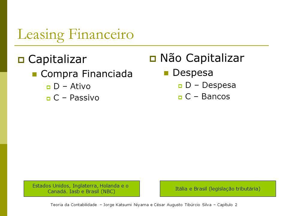 Teoria da Contabilidade – Jorge Katsumi Niyama e César Augusto Tibúrcio Silva – Capítulo 2 Leasing Financeiro Capitalizar Compra Financiada D – Ativo