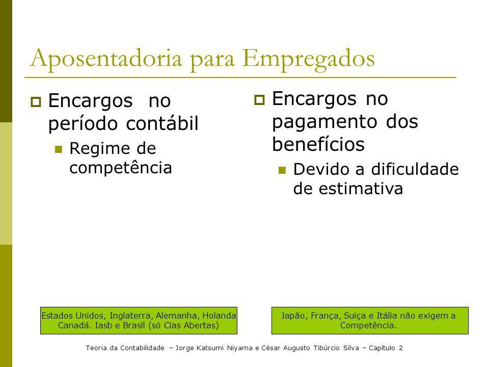 Teoria da Contabilidade – Jorge Katsumi Niyama e César Augusto Tibúrcio Silva – Capítulo 2 Aposentadoria para Empregados Encargos no período contábil