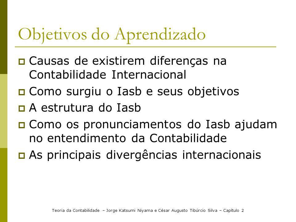 Objetivos do Aprendizado Causas de existirem diferenças na Contabilidade Internacional Como surgiu o Iasb e seus objetivos A estrutura do Iasb Como os