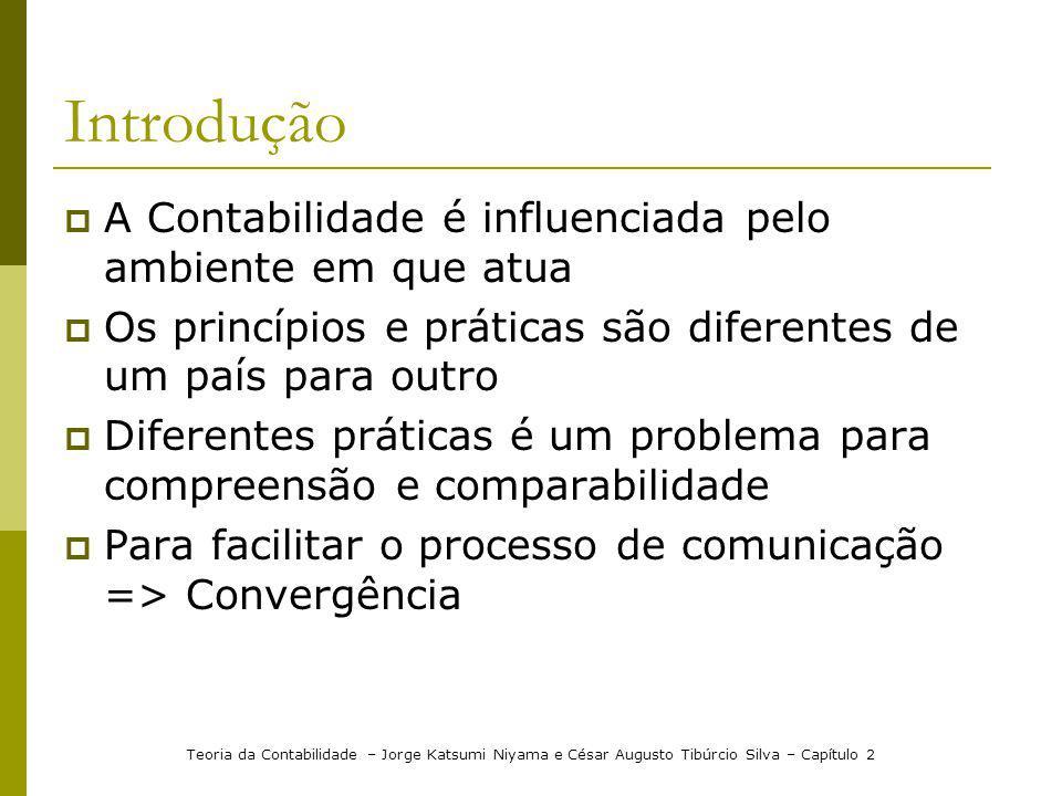 Introdução A Contabilidade é influenciada pelo ambiente em que atua Os princípios e práticas são diferentes de um país para outro Diferentes práticas