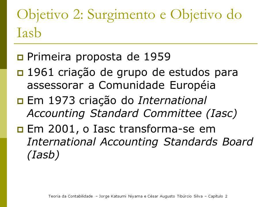 Objetivo 2: Surgimento e Objetivo do Iasb Primeira proposta de 1959 1961 criação de grupo de estudos para assessorar a Comunidade Européia Em 1973 cri