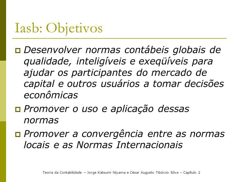 Iasb: Objetivos Desenvolver normas contábeis globais de qualidade, inteligíveis e exeqüíveis para ajudar os participantes do mercado de capital e outr