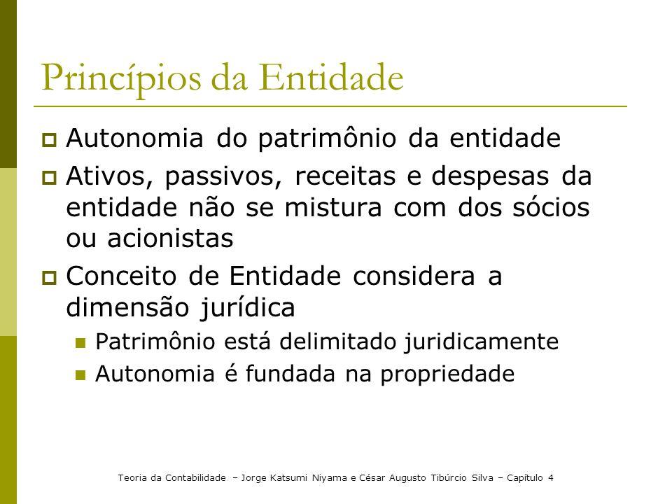 Princípios da Entidade Autonomia do patrimônio da entidade Ativos, passivos, receitas e despesas da entidade não se mistura com dos sócios ou acionist