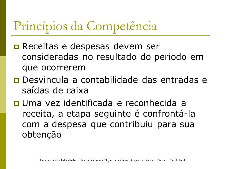Princípios da Competência Receitas e despesas devem ser consideradas no resultado do período em que ocorrerem Desvincula a contabilidade das entradas