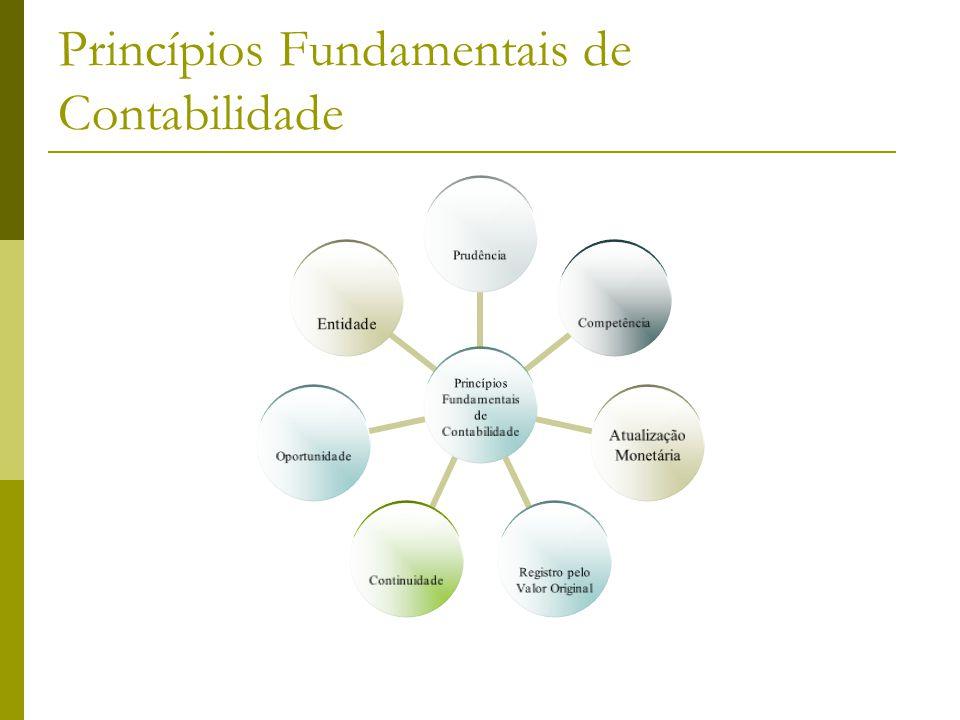 Princípios Fundamentais de Contabilidade PrudênciaCompetência Atualização MonetáriaRegistro pelo Valor Original Continuidade Oportunidade Entidade