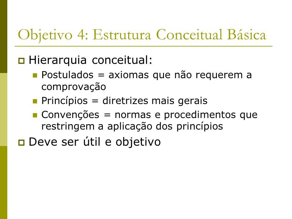 Objetivo 4: Estrutura Conceitual Básica Hierarquia conceitual: Postulados = axiomas que não requerem a comprovação Princípios = diretrizes mais gerais