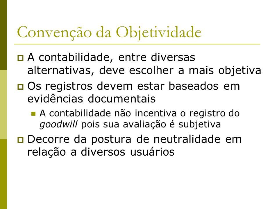 Convenção da Objetividade A contabilidade, entre diversas alternativas, deve escolher a mais objetiva Os registros devem estar baseados em evidências