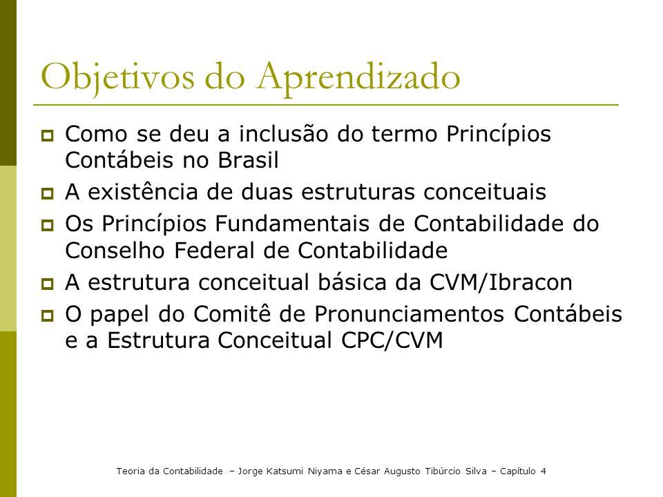 Objetivos do Aprendizado Como se deu a inclusão do termo Princípios Contábeis no Brasil A existência de duas estruturas conceituais Os Princípios Fund