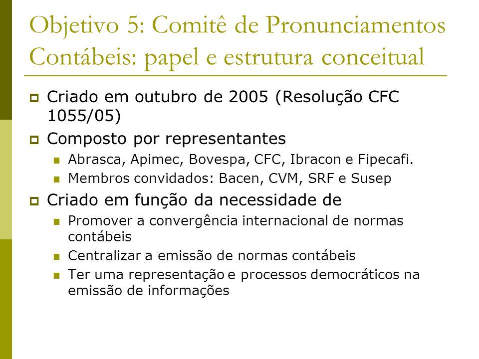 Objetivo 5: Comitê de Pronunciamentos Contábeis: papel e estrutura conceitual Criado em outubro de 2005 (Resolução CFC 1055/05) Composto por represent